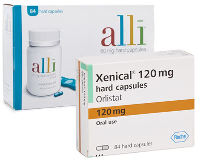 Side effects of orlistat